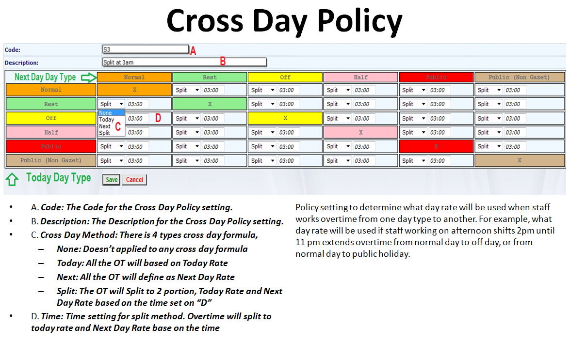 Time Attendance Cross Day Policy