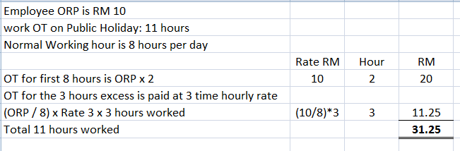 salary calculation