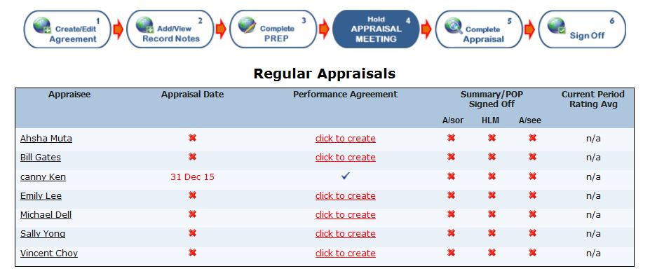 appraisal manager dashboard