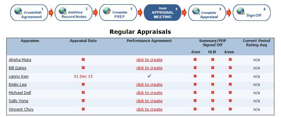 appraisal manager dashboard