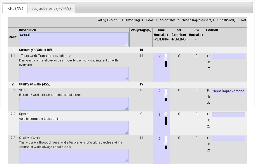 e-appraisal-scoring